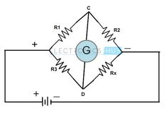 meter bridge principle and applications