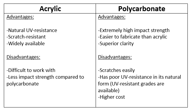 plastic material properties and applications