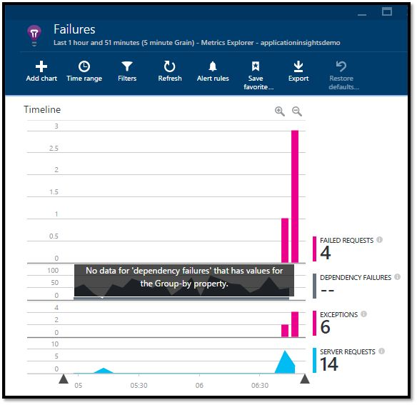 application insights tools for visual studio