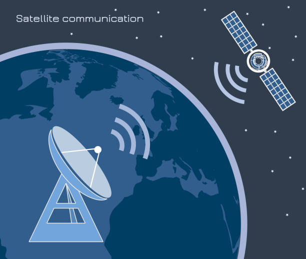 applications of satellite communication ppt