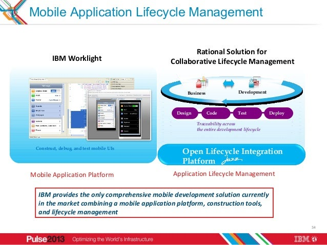 session management in web applications