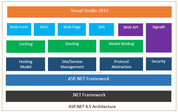 asp net web application hosting