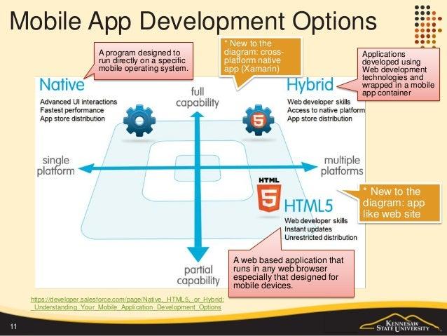 xamarin cross platform application development pdf