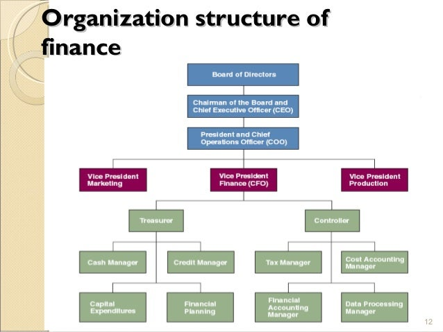 application of management accounting in an organization