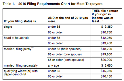 tax file number application status