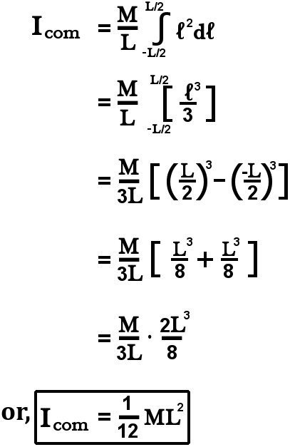 moment of inertia and its application