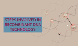 application of dna recombinant technology
