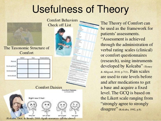 application of comfort theory in nursing practice