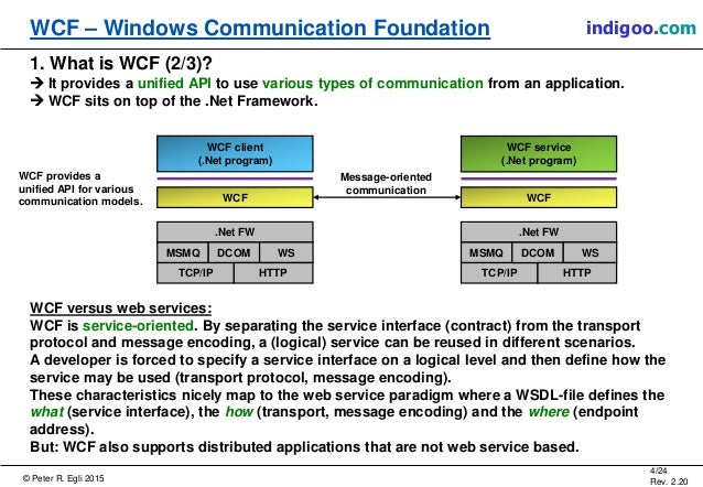 wcf service library vs wcf service application