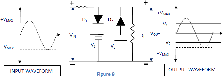 diode applications clipping and clamping
