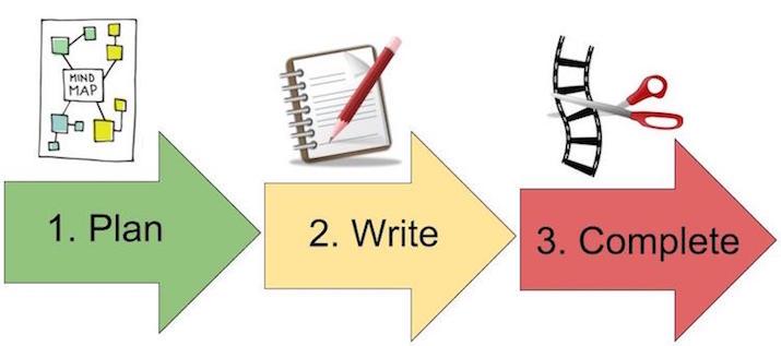 usmle step 1 application process