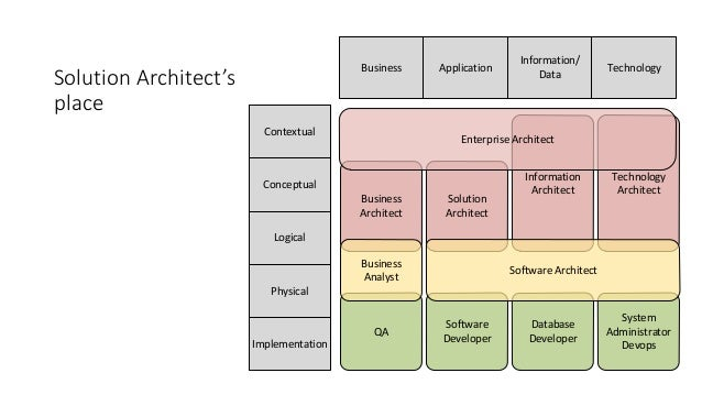 difference between system software and application software wikipedia