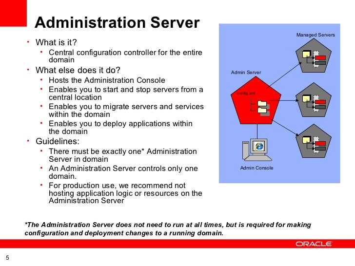 what is weblogic application server