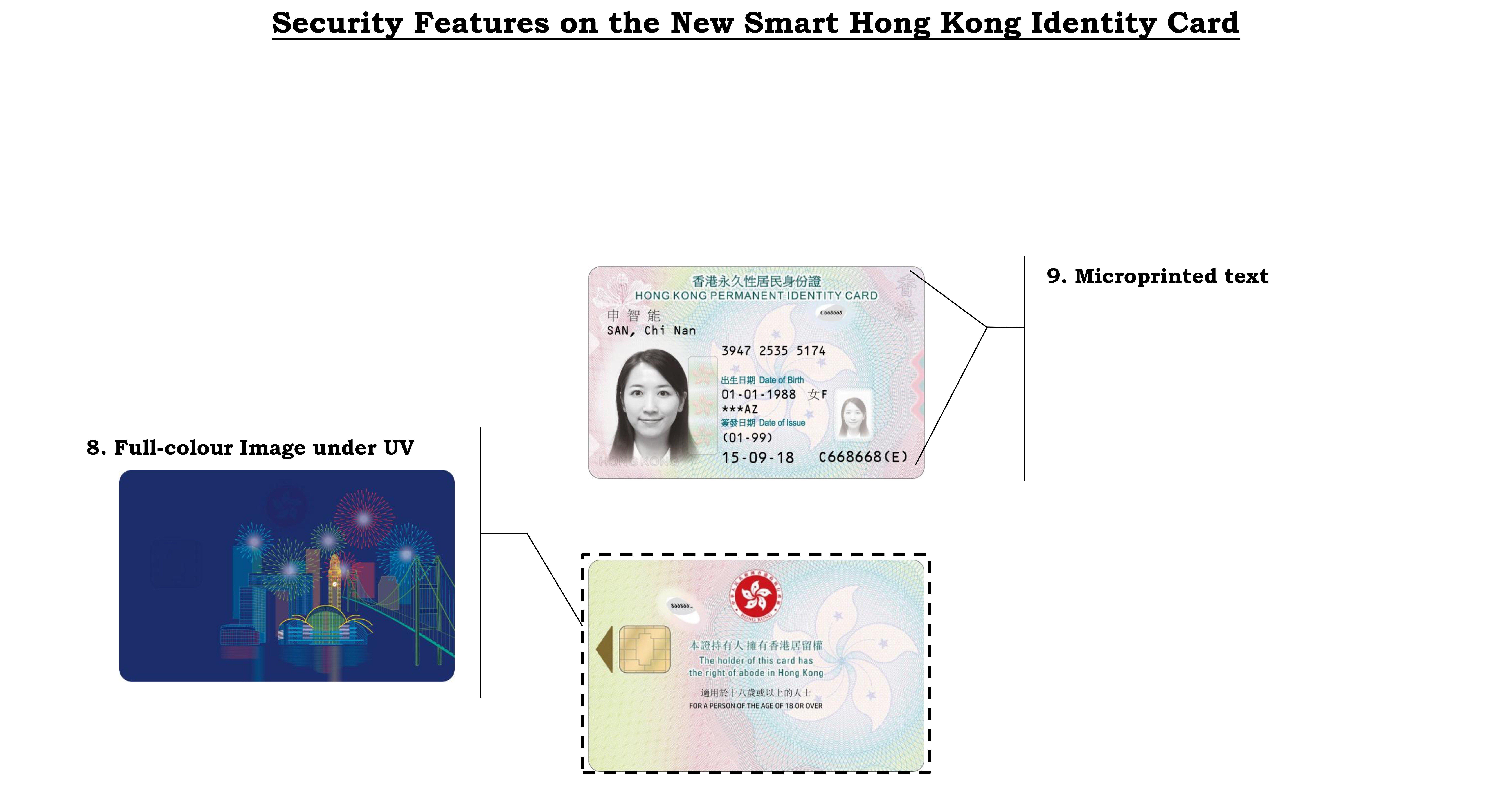hong kong identity card application