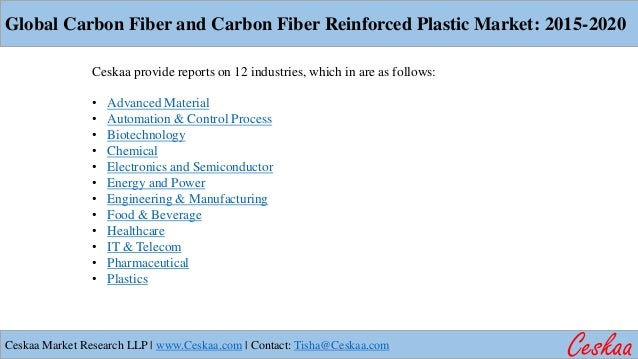 carbon fiber reinforced polymer applications
