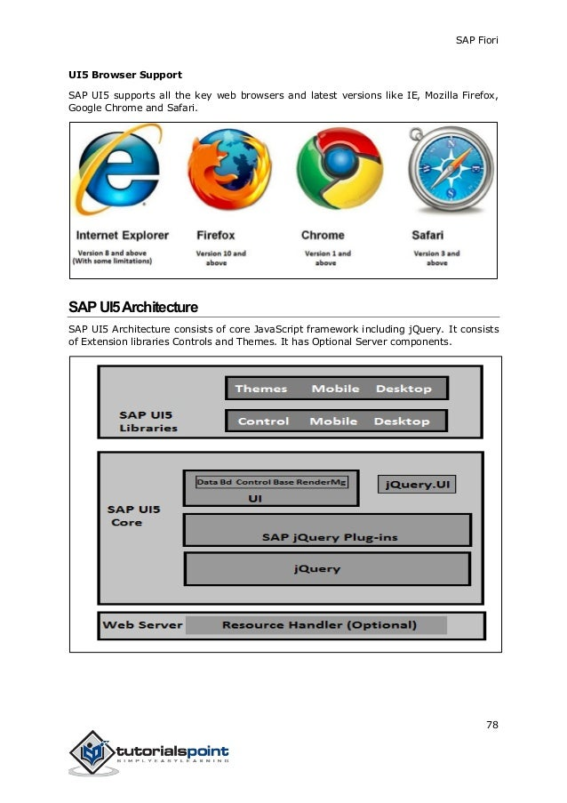 sap fiori application development tutorial