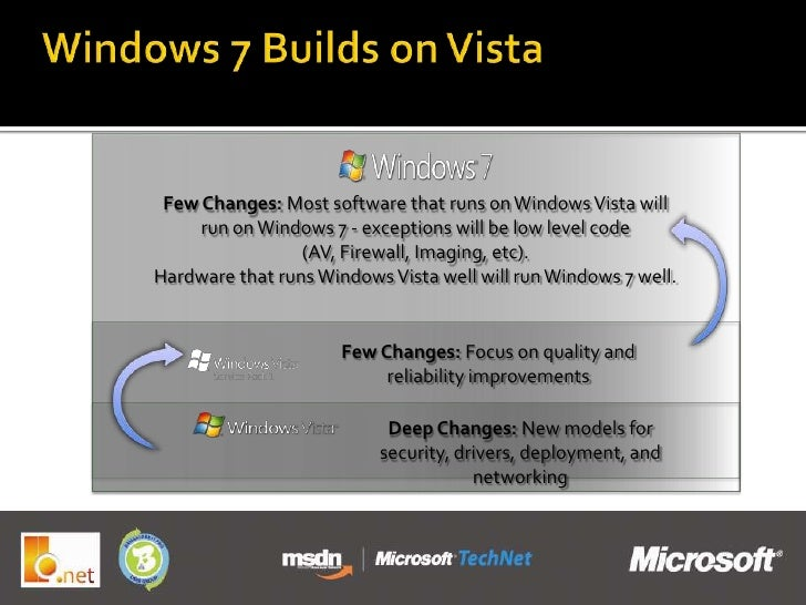 application compatibility toolkit windows 7