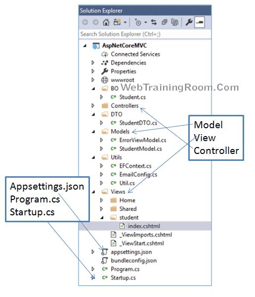 asp net web application example