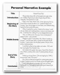 medical school application essay examples