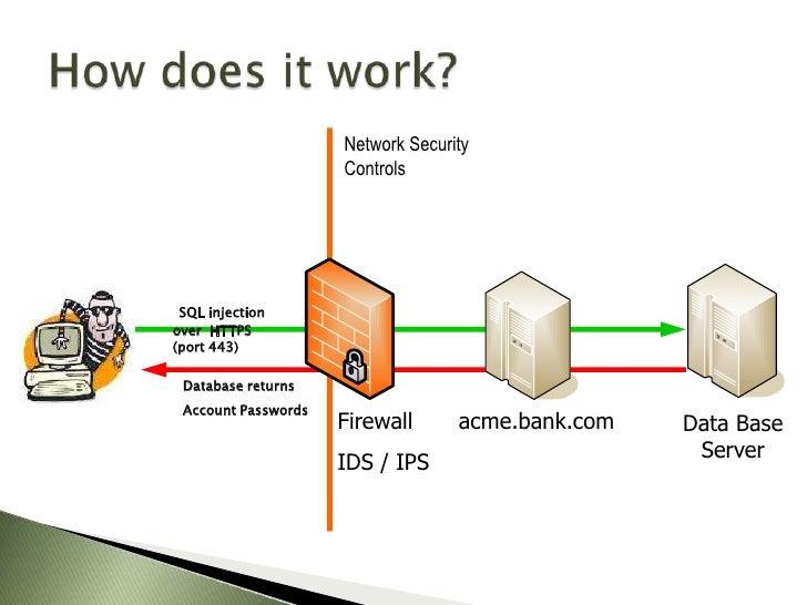 advanced web application penetration testing