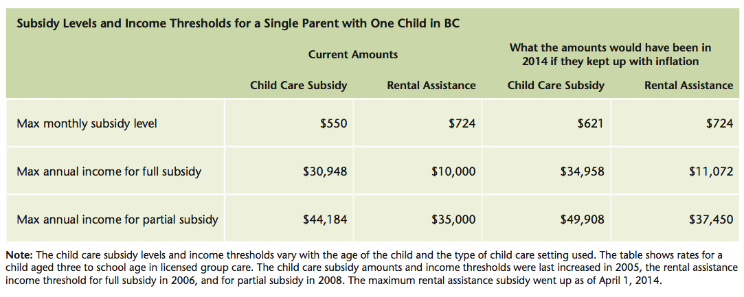 canada child tax benefit application