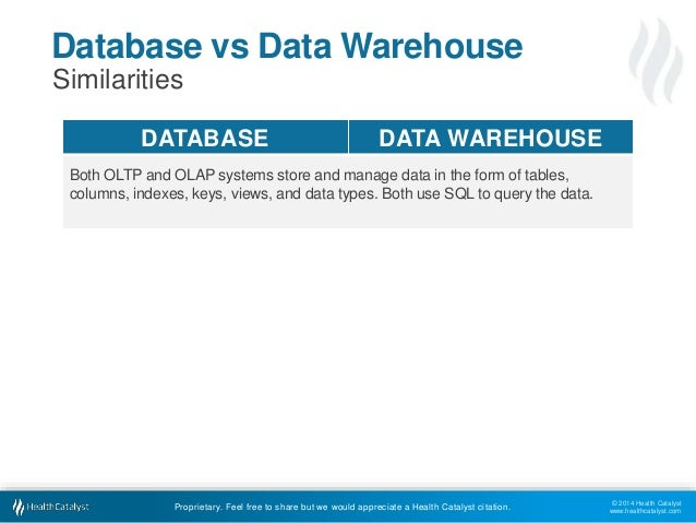 one application of data warehouses is