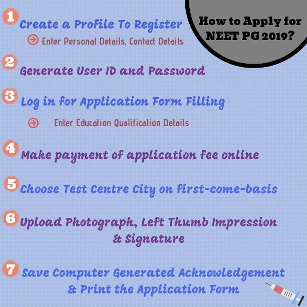www rti gov in application form