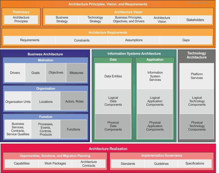fowler patterns of enterprise application architecture