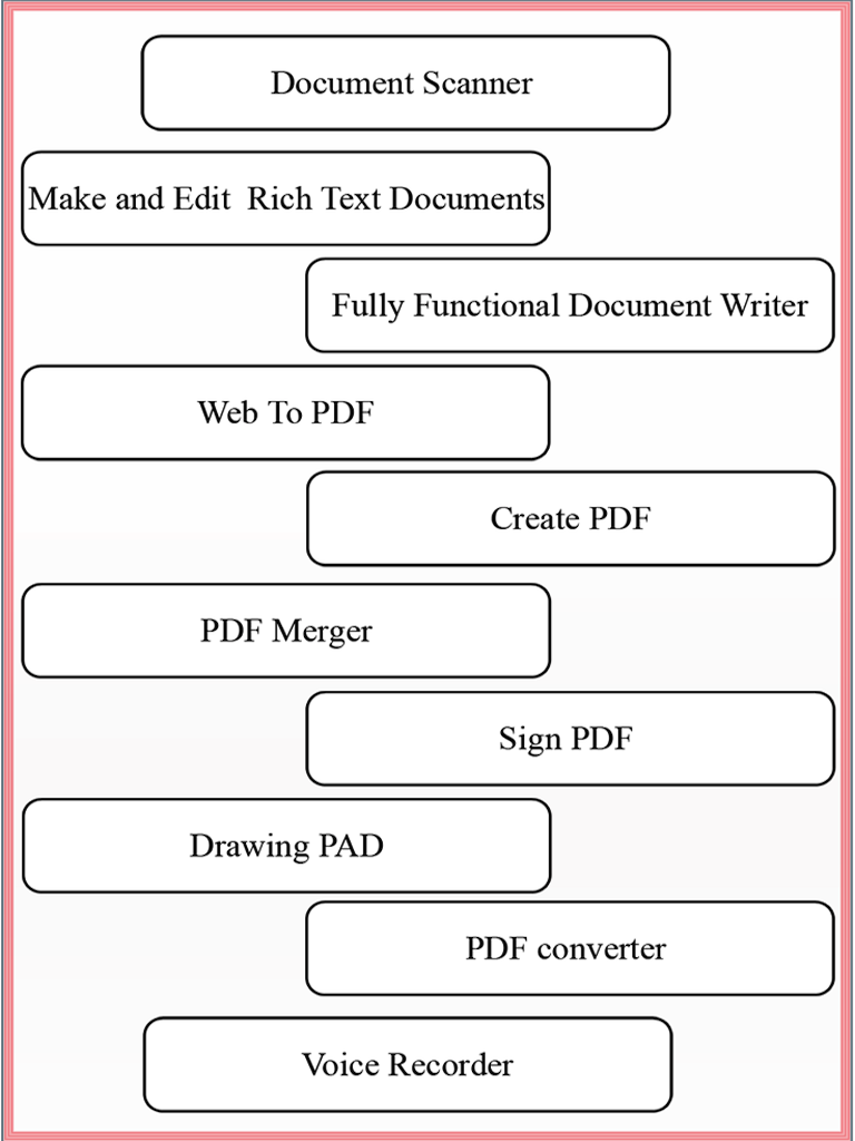 how to write a mobile phone application