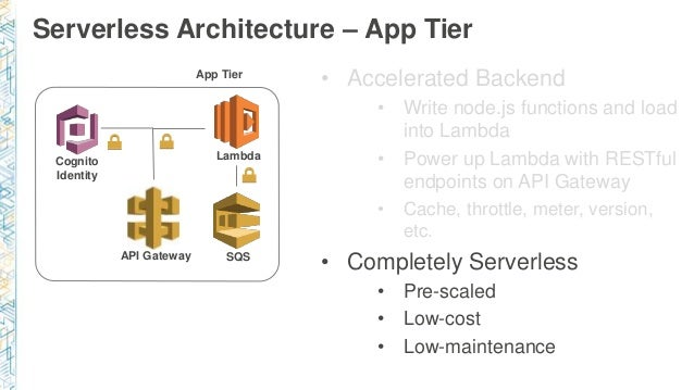 application architecture is used to refer to