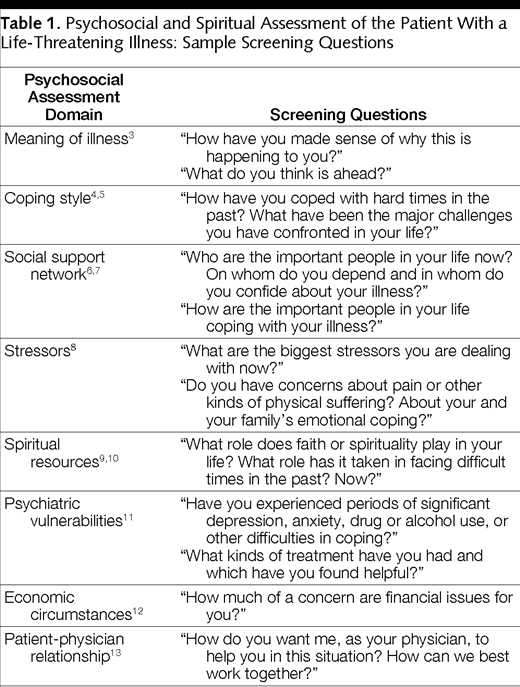 the clinical application of the biopsychosocial model engel