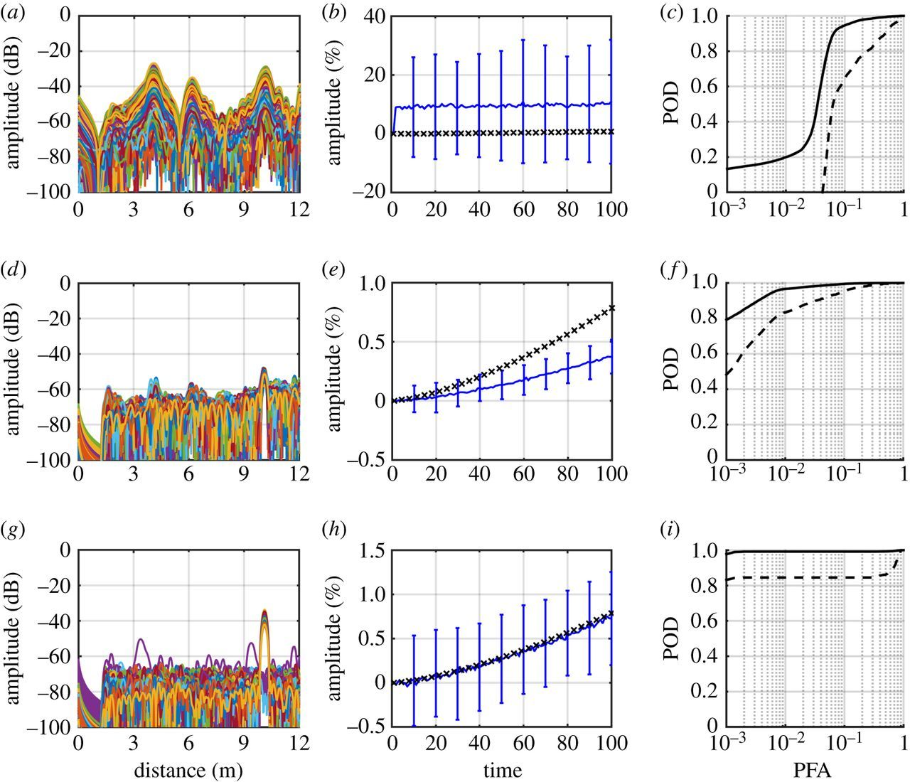 silicene structure properties and applications
