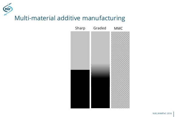 additive manufacturing applications in aerospace