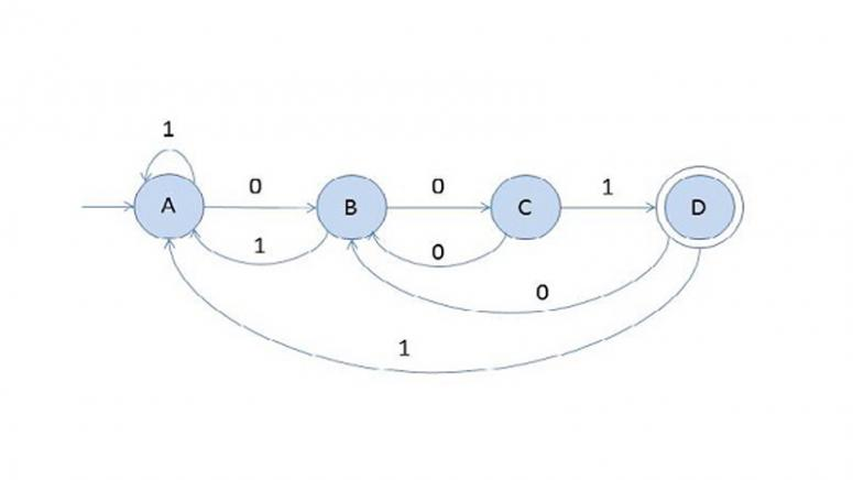 applications of finite automata in computer science