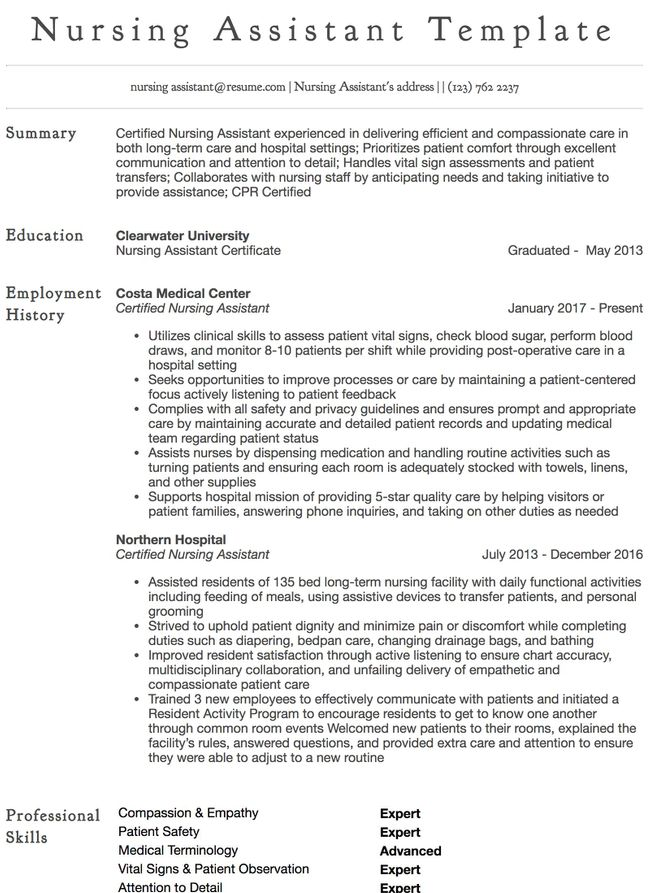 clinical nurse specialist application sample
