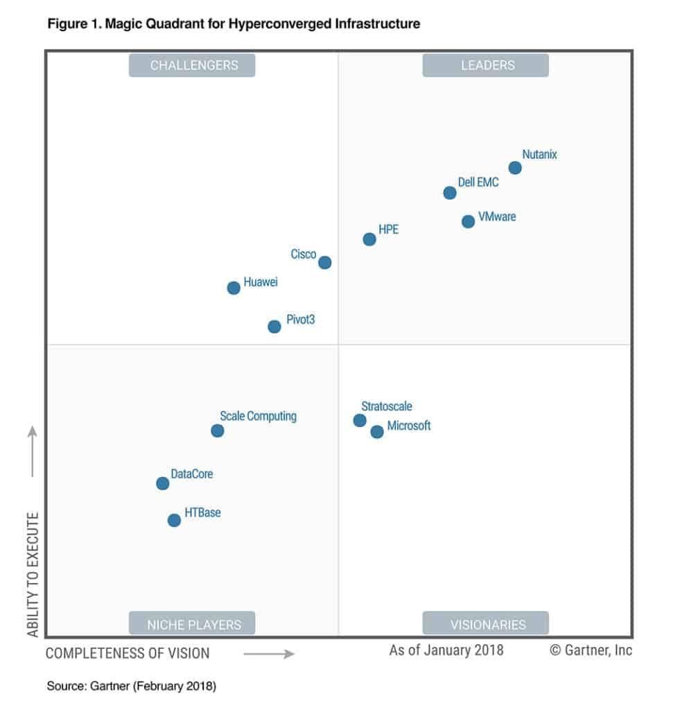 application release automation tools comparison