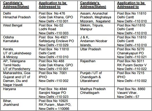 seniors card nsw online application form