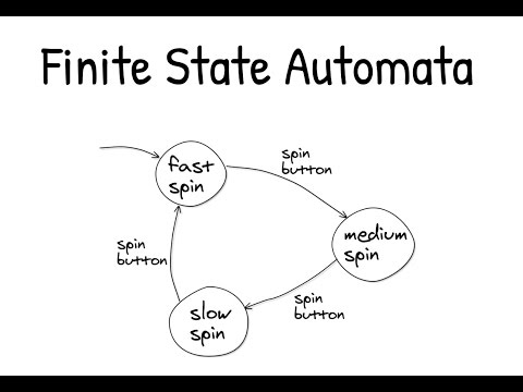applications of automata theory in real life