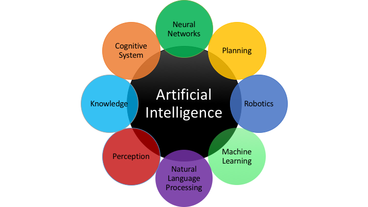 applications of robotics in various fields ppt