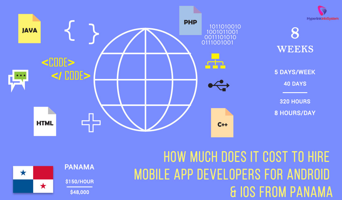 how much does it cost to make a mobile application