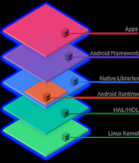 open source web application framework
