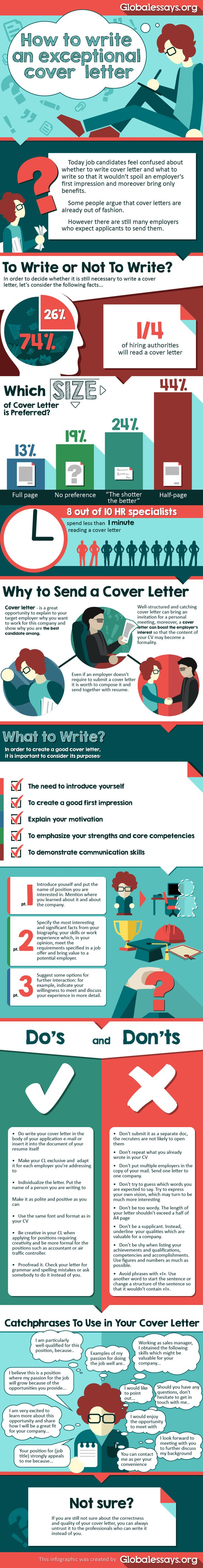 how to write a job application letter with cv