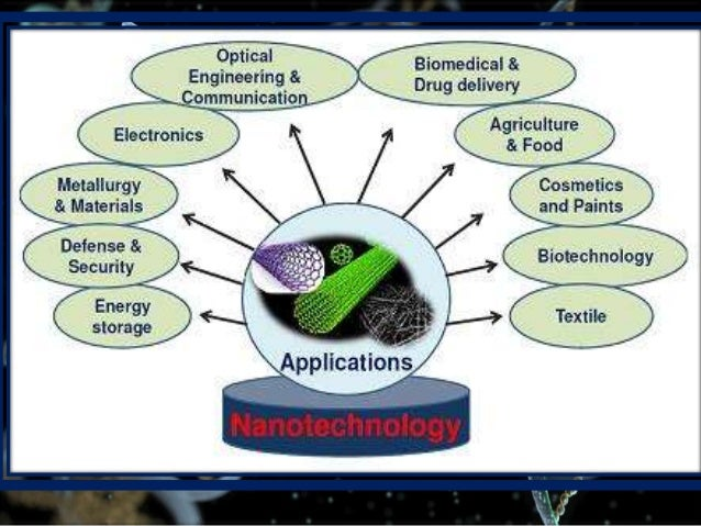application of technology in agriculture