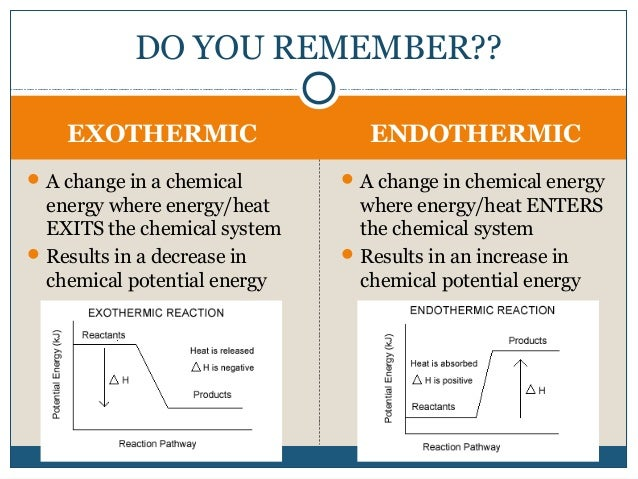 applications of exothermic and endothermic reactions