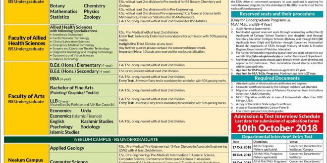 university of nairobi application forms postgraduate