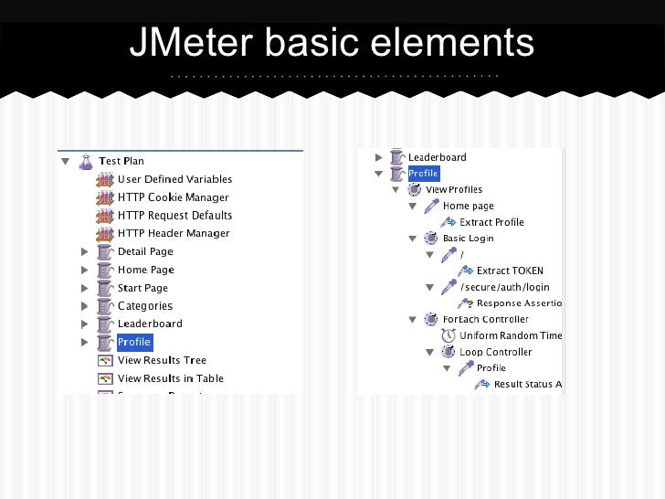 jmeter to test web application