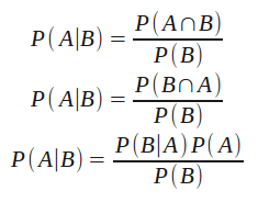 bayes theorem and its application