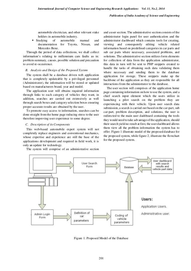 expert systems with applications journal