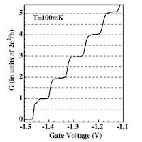microfluidics and nanofluidics theory and selected applications
