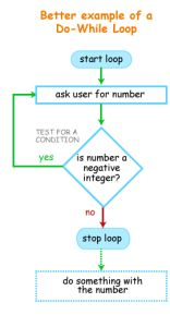 application of logic in computer science